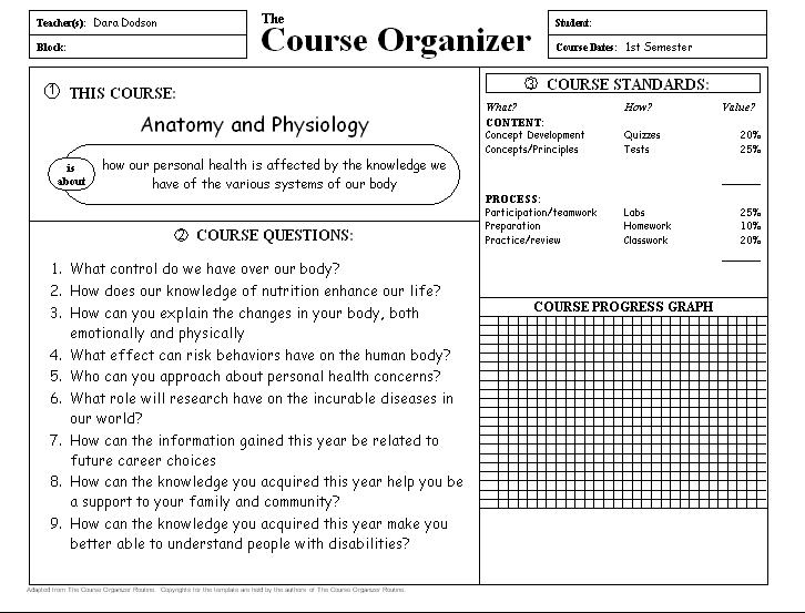 Printables Anatomical Directions Worksheet anatomy mrs dodsons science site unit 1 and physiology introduction vs levels of organization body system basics planes directionscavities